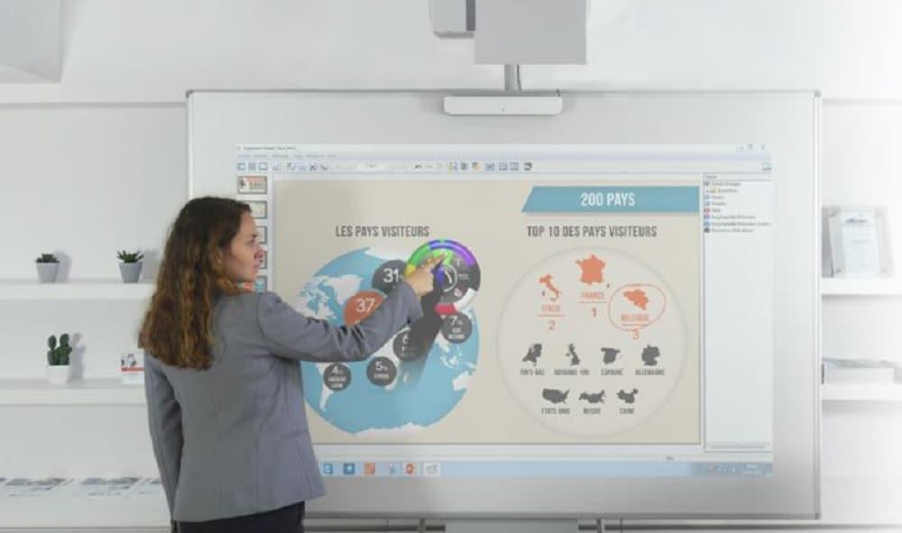 vidéoprojecteur interactif ou écran interactif?