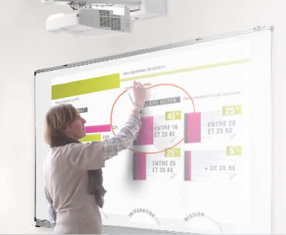Faut-il préférer l'écran interactif tactile au vidéoprojecteur interactif?